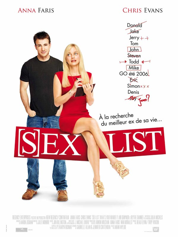 [DF] Sex List [DVDRiP]