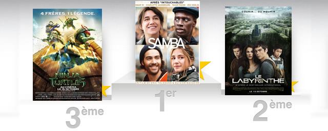 Box Office France : Samba a-t-il cartonné ?