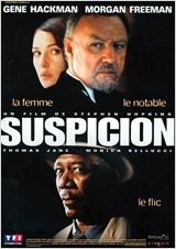 Suspicion streaming