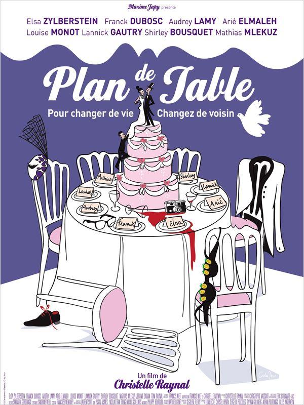 Plan de table ddl