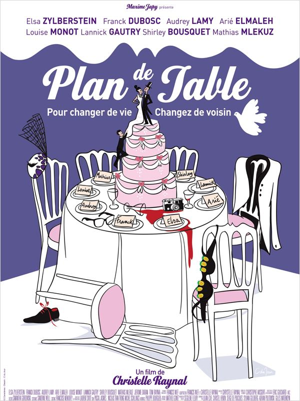 Plan de table ddl